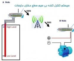 دستگاه تله متری مخازن پمپاژ - 1