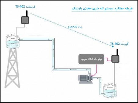 دستگاه تله متری مخزن آب - 1