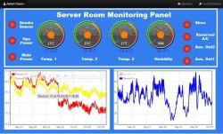 دستگاه کنترل و مانیتورینگ اتاق سرور مدل SRC-2405