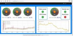 کنترل دمای دستگاه ماینر از اینترنت