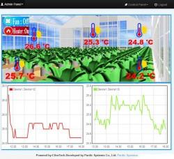 سنسور و کنترل دما گلخانه