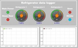 ترموگراف اندازه گیری دمای آزمایشگاه